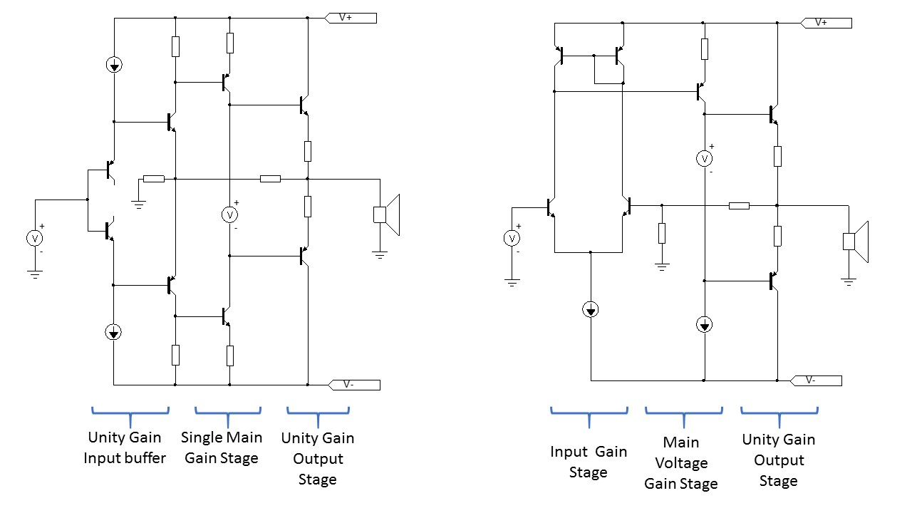 hight resolution of the figure above shows a simplified cmt amplifier on the left and a vmt on the right in cmt amplifiers only a single voltage gain stage is required