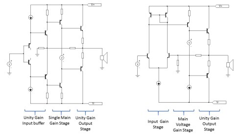 small resolution of the figure above shows a simplified cmt amplifier on the left and a vmt on the right in cmt amplifiers only a single voltage gain stage is required
