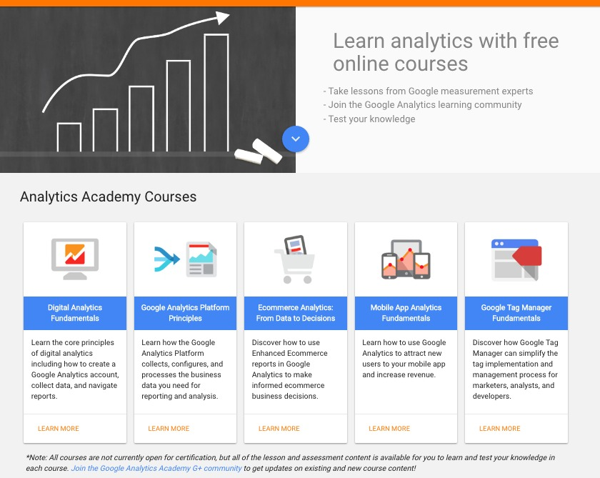 Google Analytics Academy