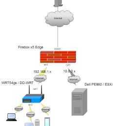 any pfsense pros need help figuring out why i have no internet connectivity  [ 816 x 1056 Pixel ]