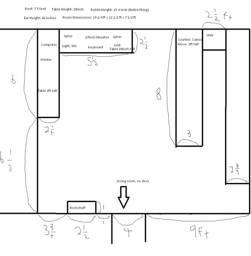 small resolution of room setup of acoustics