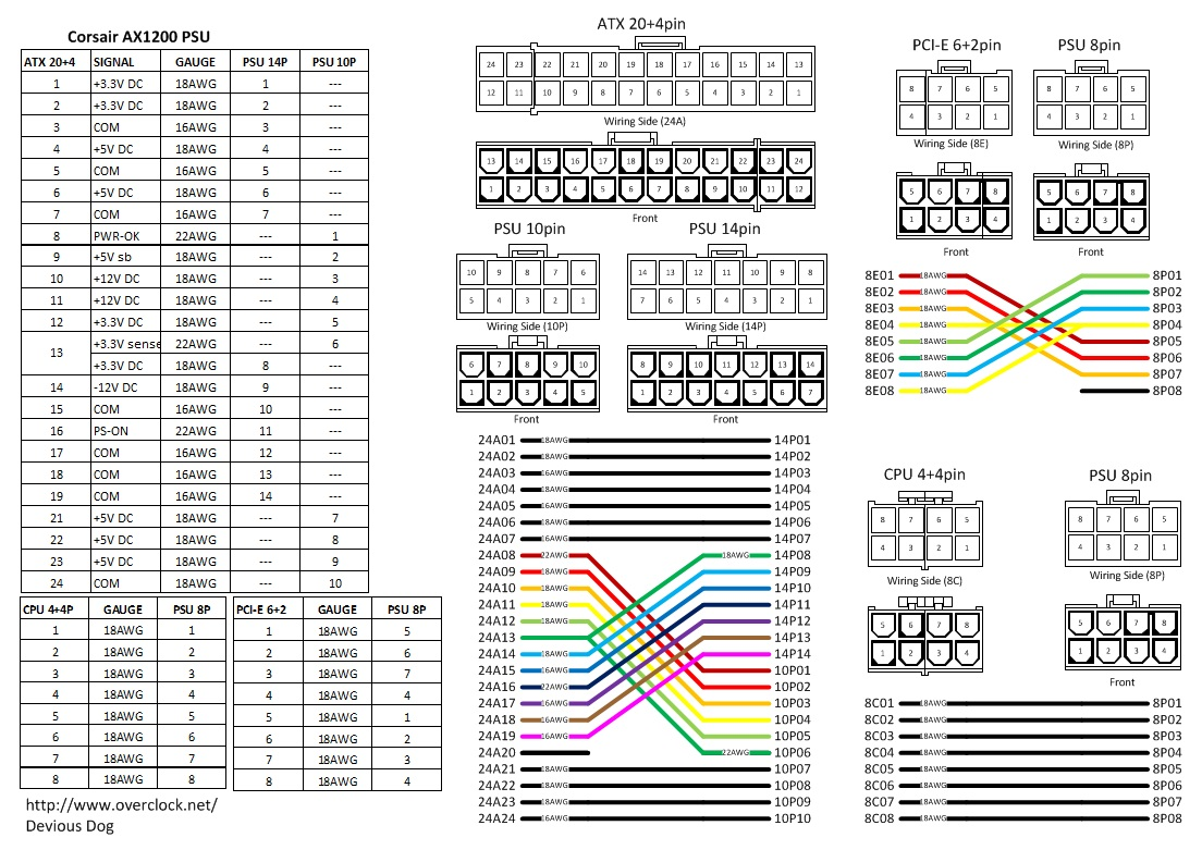 hight resolution of pcie 8 pin wiring diagram