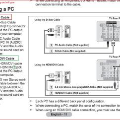 Hdmi To Rca Wiring Diagram 2002 S10 Headlight Fuzzy Grainy Display With Overclock Net An Overclocking Connecting Pc Samsung Tv Jpg