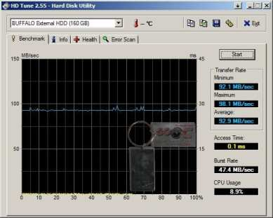 Gigabyte HD Tune (slow)