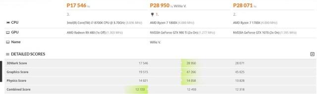 Intel Core i7-8700K 3DMark