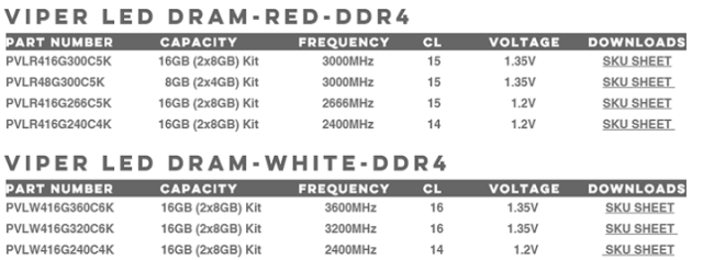 Patriot Viper LED DDR4