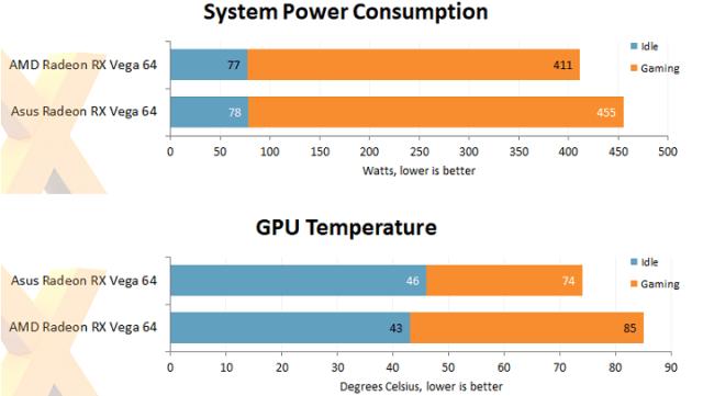 ASUS ROG Strix Radeon RX Vega 64