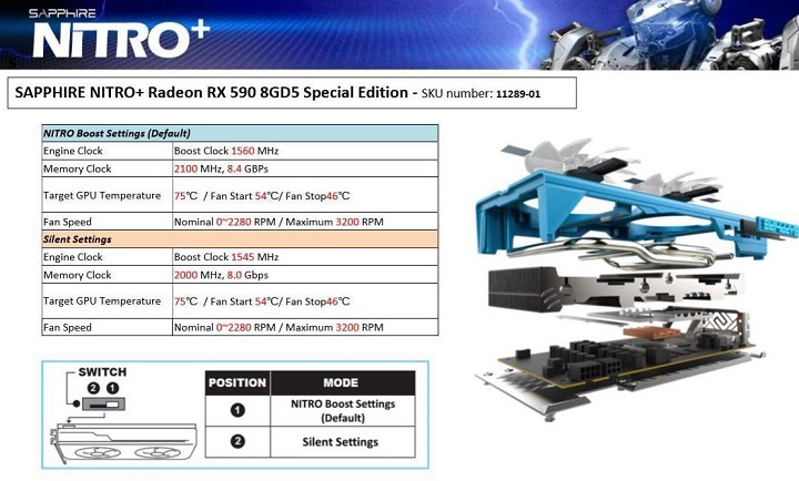 Sapphire Radeon RX 590 Nitro + Special Edition