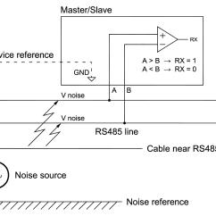 Rs485 2 Wire Wiring Diagram Kitchenaid Refrigerator Modbus Complete Guide Overdigit