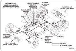 Bendix Wiring Diagram ABS Modulator Pump Diagrams Wiring
