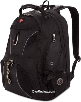 Top 10 Best Business Backpacks For Men- {Max Discount} 1