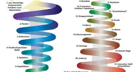 Kennismaken met chirurg #10