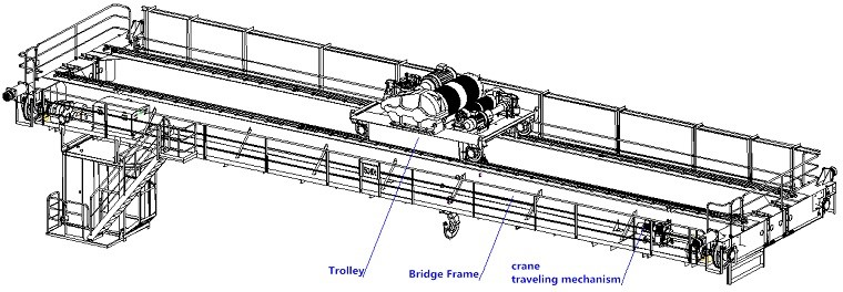 Double Girder Overhead Crane Components and Structure