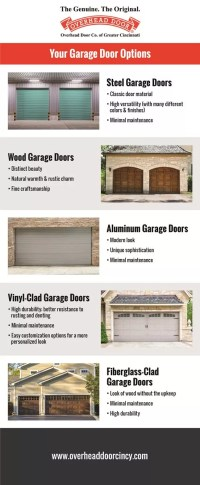Types of Garage Doors | Garage Door Infographic