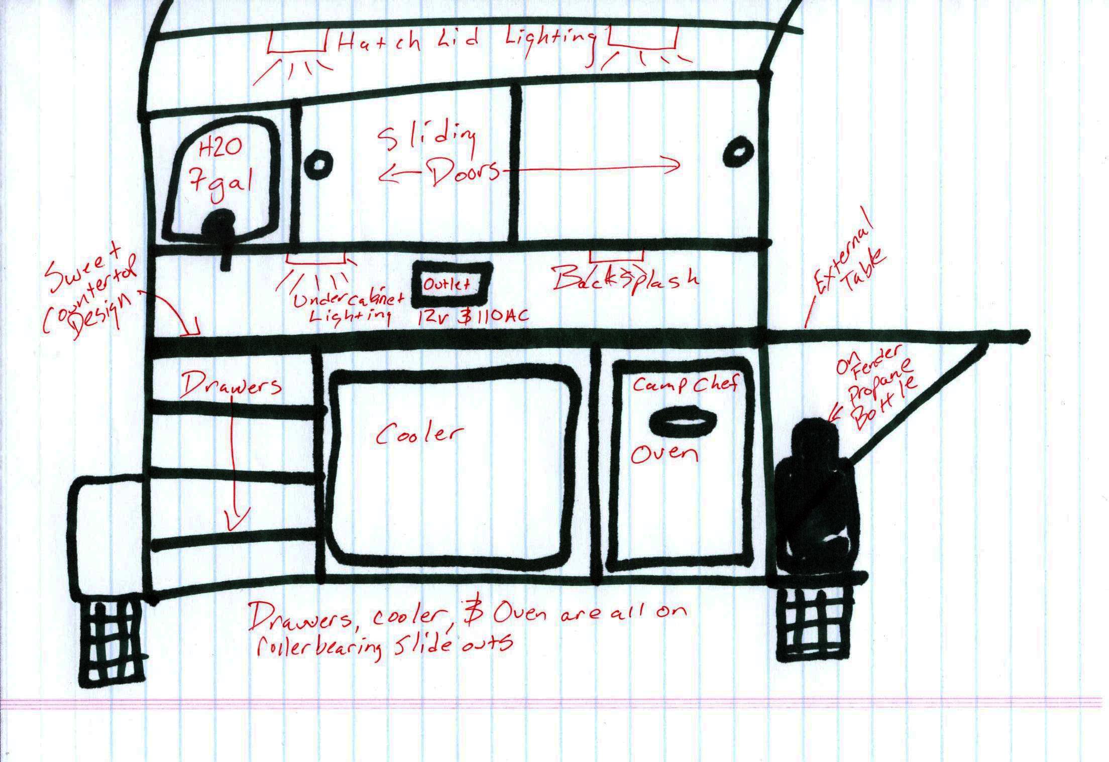 teardrop camper wiring diagram 2 pole definite purpose contactor galley overland trailer and adventure