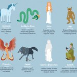 Mythical Creatures in Pictures