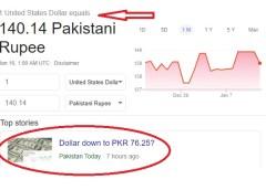 140ایک ڈالررات کو ۔ 76.25 پاکستانی روپے کا اور صبح کو پھر