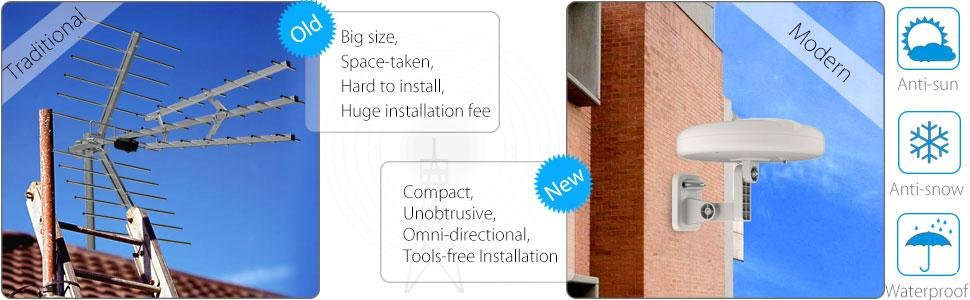 1byone omni circular directional outdoor antenna card