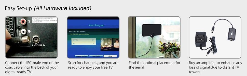 UK Guide to Installing a Digital Aerial Antenna for Freeview TV