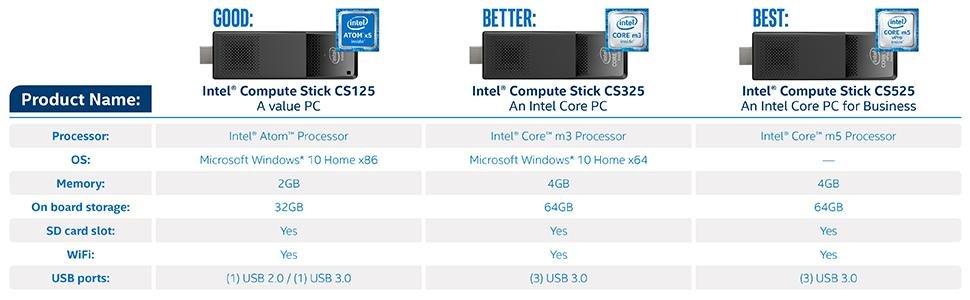 intel computer stick chart