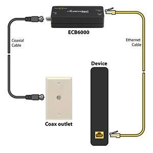 Actiontech ECB6000 setup