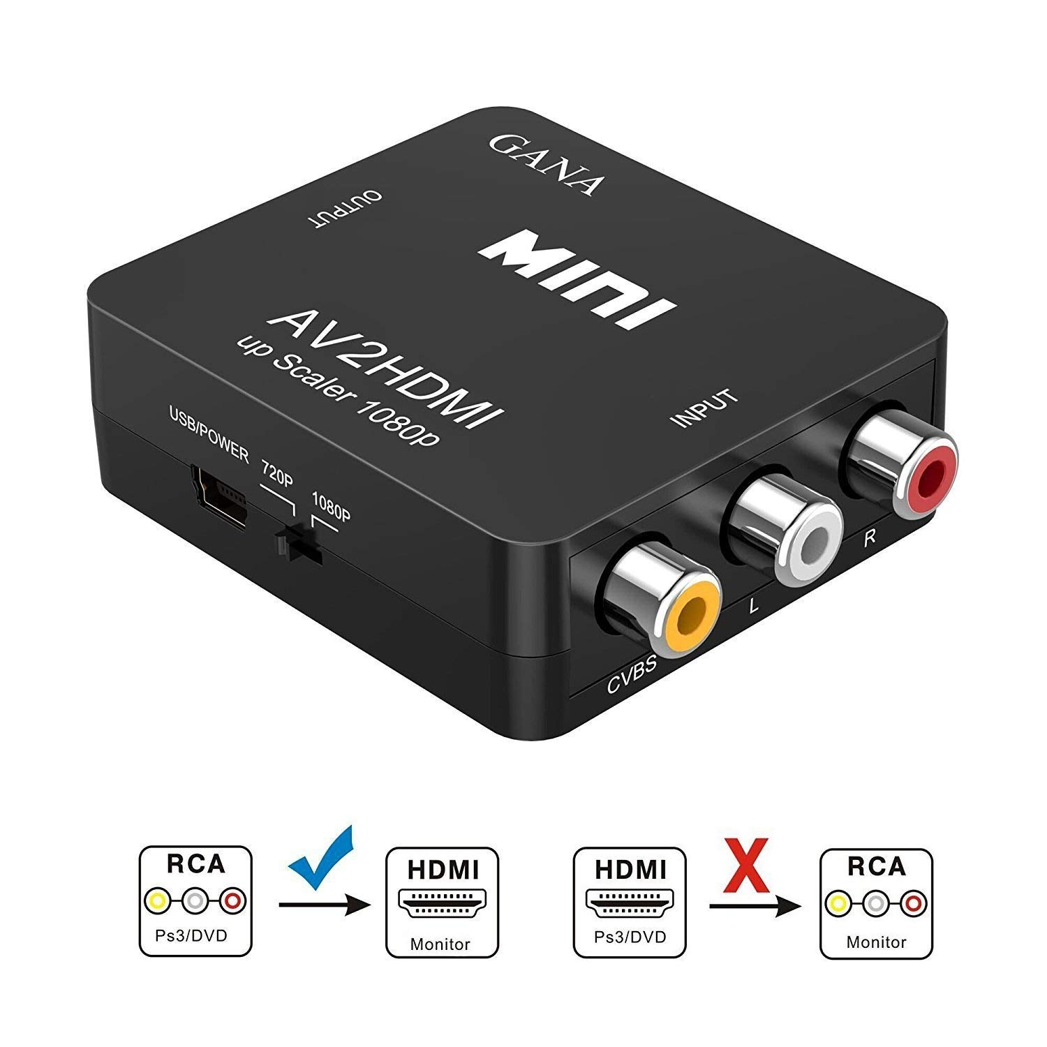 How to Convert Video Output Signals