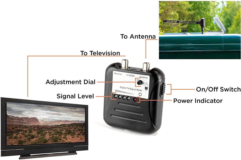 OTA Signal Meter Setup
