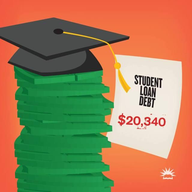 college-grad-debt
