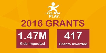 lets-play-2016-grants