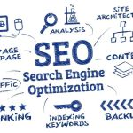 SEO Best Practices, SEO Best Practices: Emerging Trends, Over The Top SEO