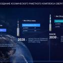 Como a Rússia planeja pousar cosmonautas na Lua até 2030 (sim, a Rússia!) 9