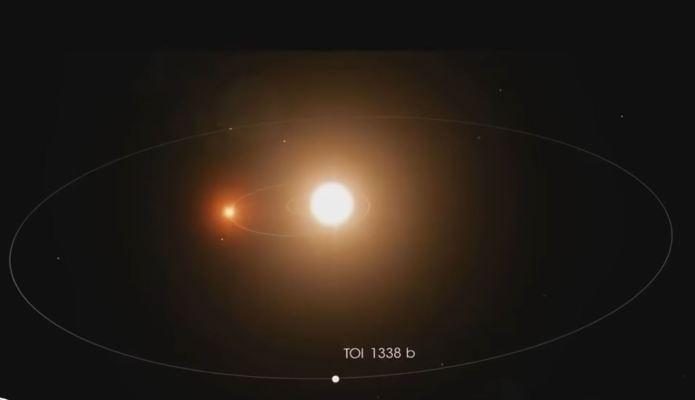 Planeta que orbita dois sóis e descoberto por estagiário de 17 anos