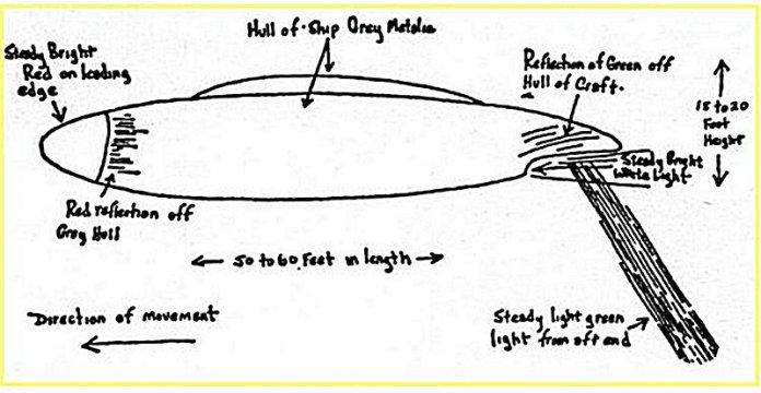 O incidente OVNI mais crível e alarmante da onda de 1973 nos EUA