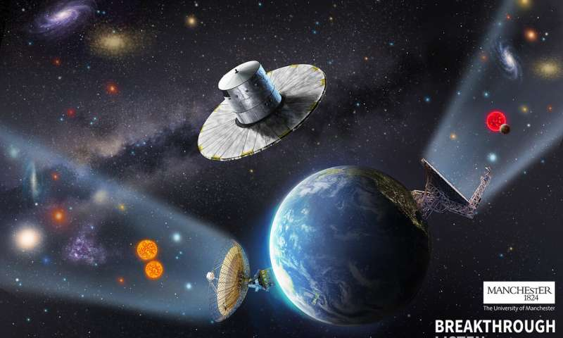 Descoberta melhora as chances de busca por vida inteligente na Via Láctea