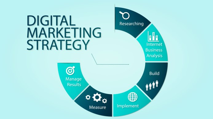 Image result for successful marketing plan