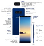 Galaxy Note 8: cinco videos y una foto para conocerlo a fondo