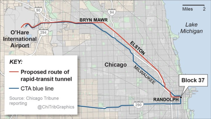Loop The Boring Company Chicago