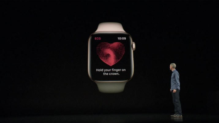 Electrocardiograma Apple Watch Series 4 1