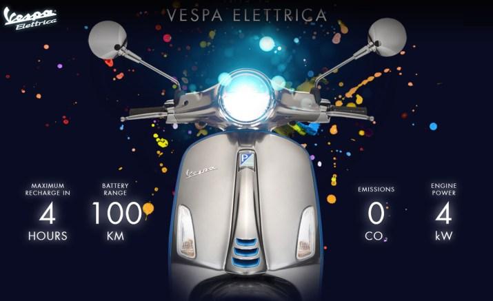 Vespa Electrica