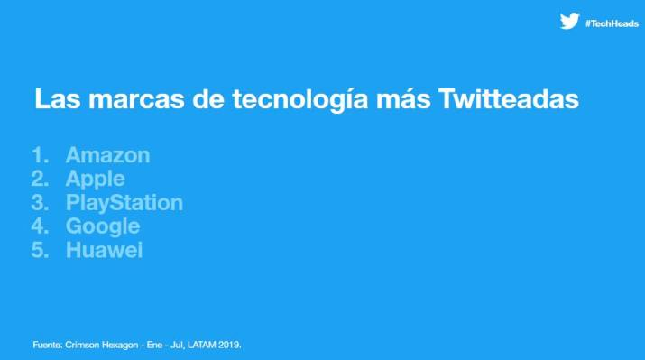 Marcas tecnologia Twitter
