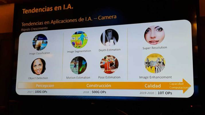 MeMediaTek Inteligencia ArtificialdiaTek video tracking