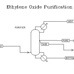 Ethylene Phase Diagram S Video Cable Wiring Eopur.html