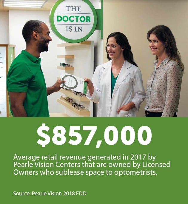 "An image of a doctor handing a brochure to an associate next to a patient, over a green text field that reads ""$857,000 