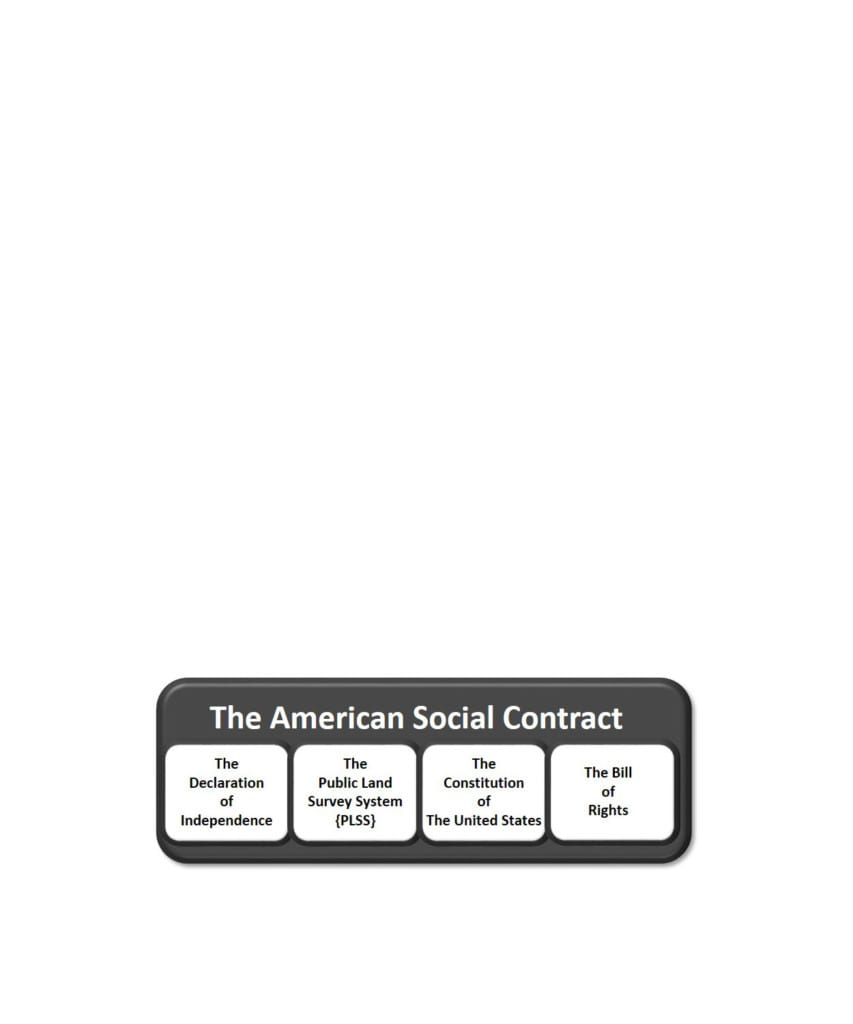 Simple Rectangle Graphic Showing The Four Elements Of The American Social  Contract As A Foundation Or