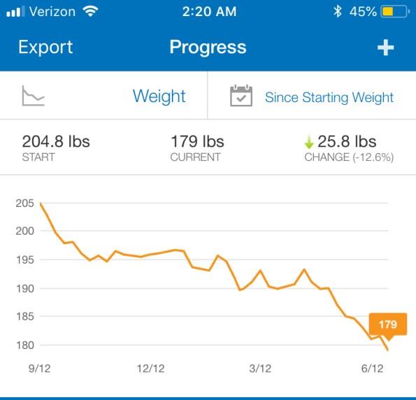 weight loss Nick DeCicco