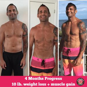 Joe Thiede Progress Transformation
