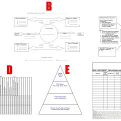 Iso Process Audit Turtle Diagram 2010 Ford F150 Door Wiring Examples Purchasing Electrical