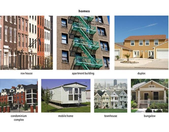 Apartment Noun Definition Pictures