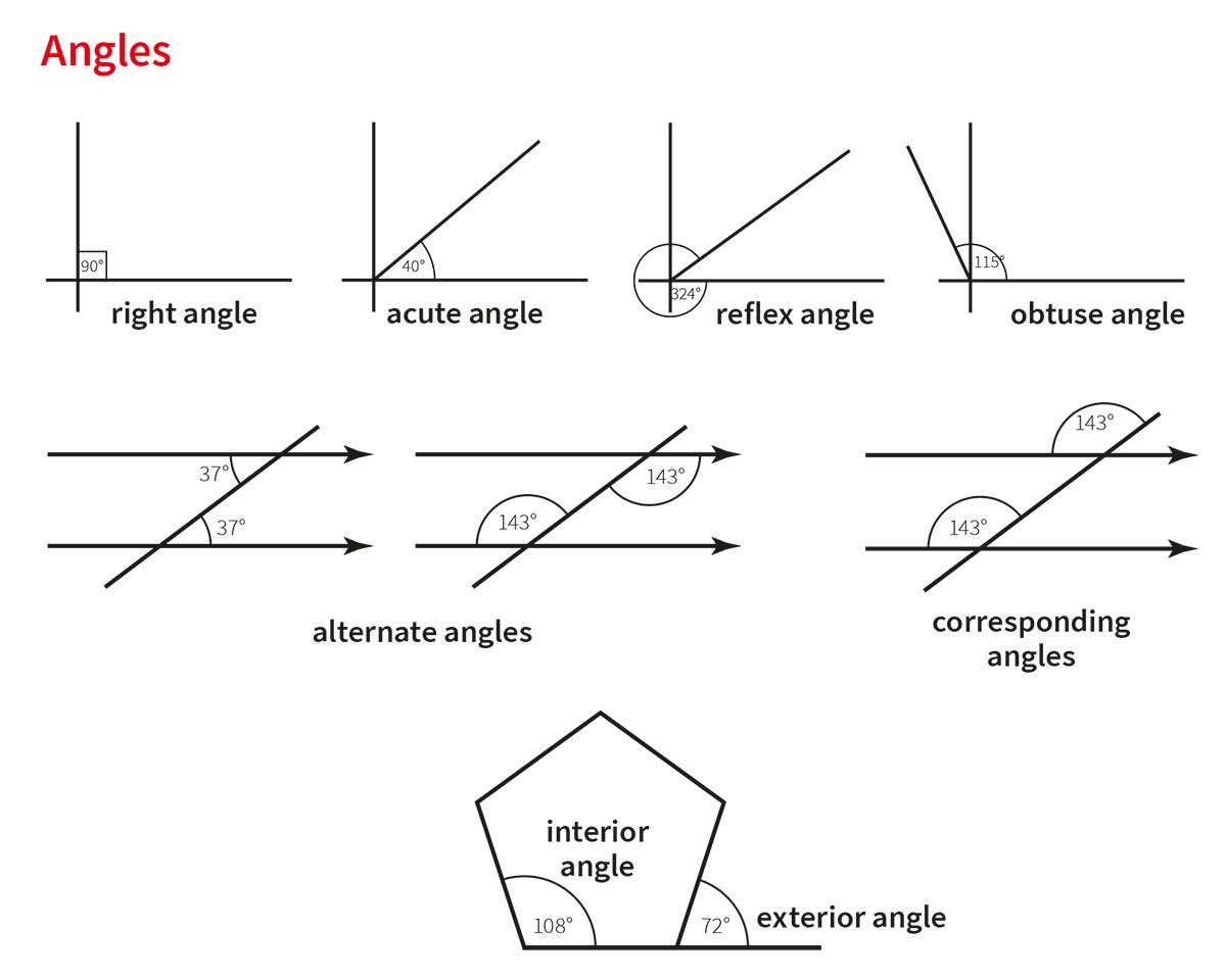 Reflex Angle Noun