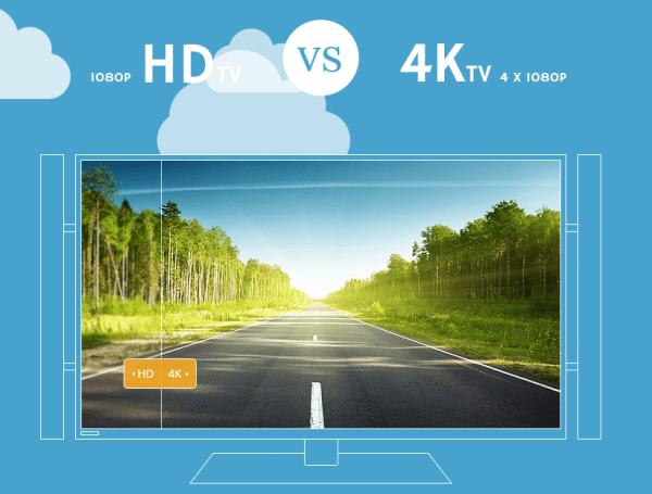 4k vs hd